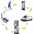 Tecnológica Vending
